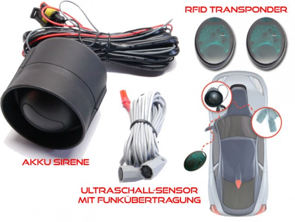 Transponder Alarmanlage DIY